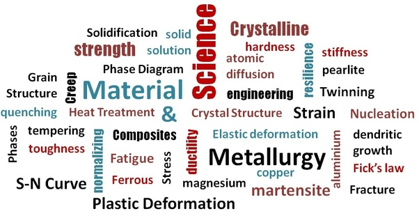 Materials & Metallurgic courses